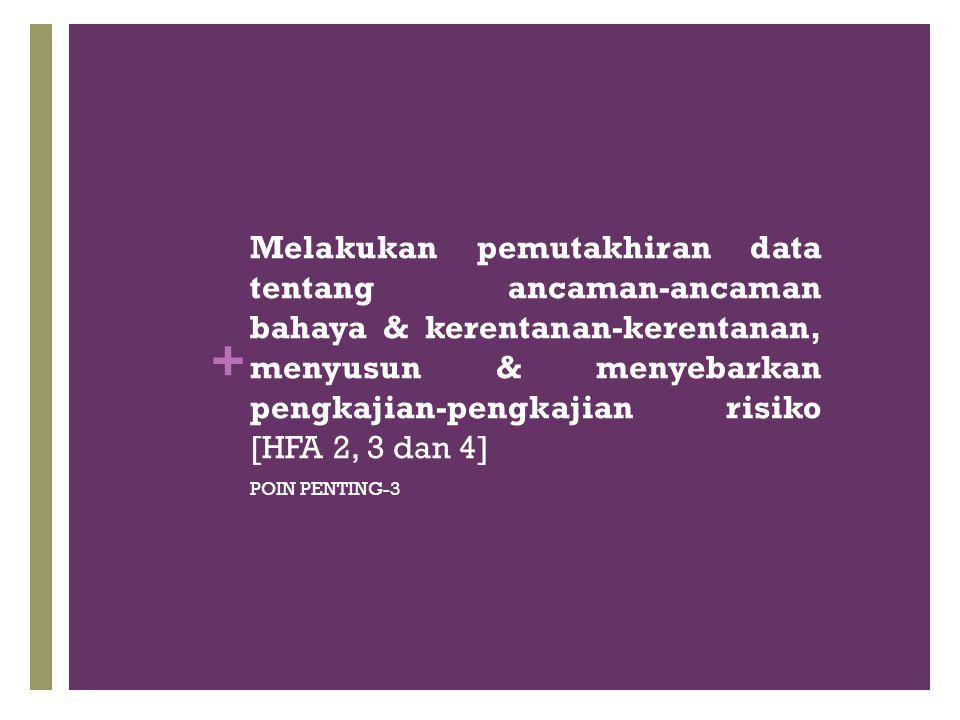 Melakukan pemutakhiran data tentang ancaman-ancaman bahaya & kerentanan-kerentanan, menyusun & menyebarkan pengkajian-pengkajian risiko [HFA 2, 3 dan 4]